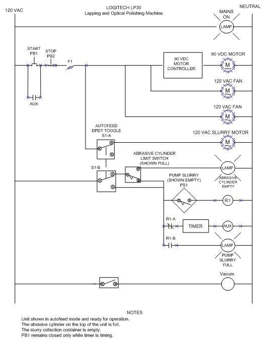 Electronics logitech lp30 polishing machine ccuart Images